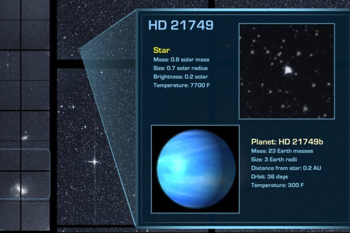 NASA's Newly Confirmed Planet, HD 21749b Discovered