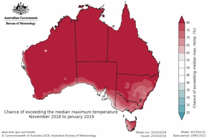 Warning Issued as Australia's Heat Wave Hits Record Highs