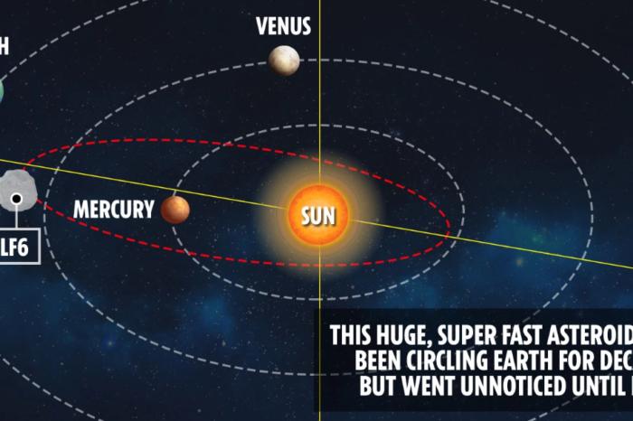 Massive, kilometer-sized asteroid was just found orbiting the Sun