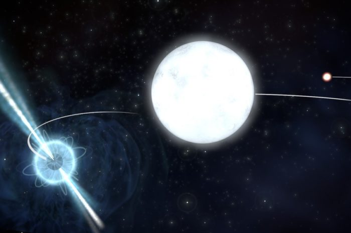 White Dwarf Warping the Little Dipper Before Our Eyes