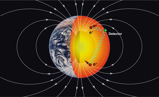NASA - Earth is on the Cusp of a Magnetic Pole Shift