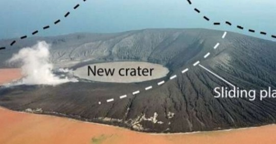 Early Warning Signals before Deadly Collapse of Anak Krakatau Volcano